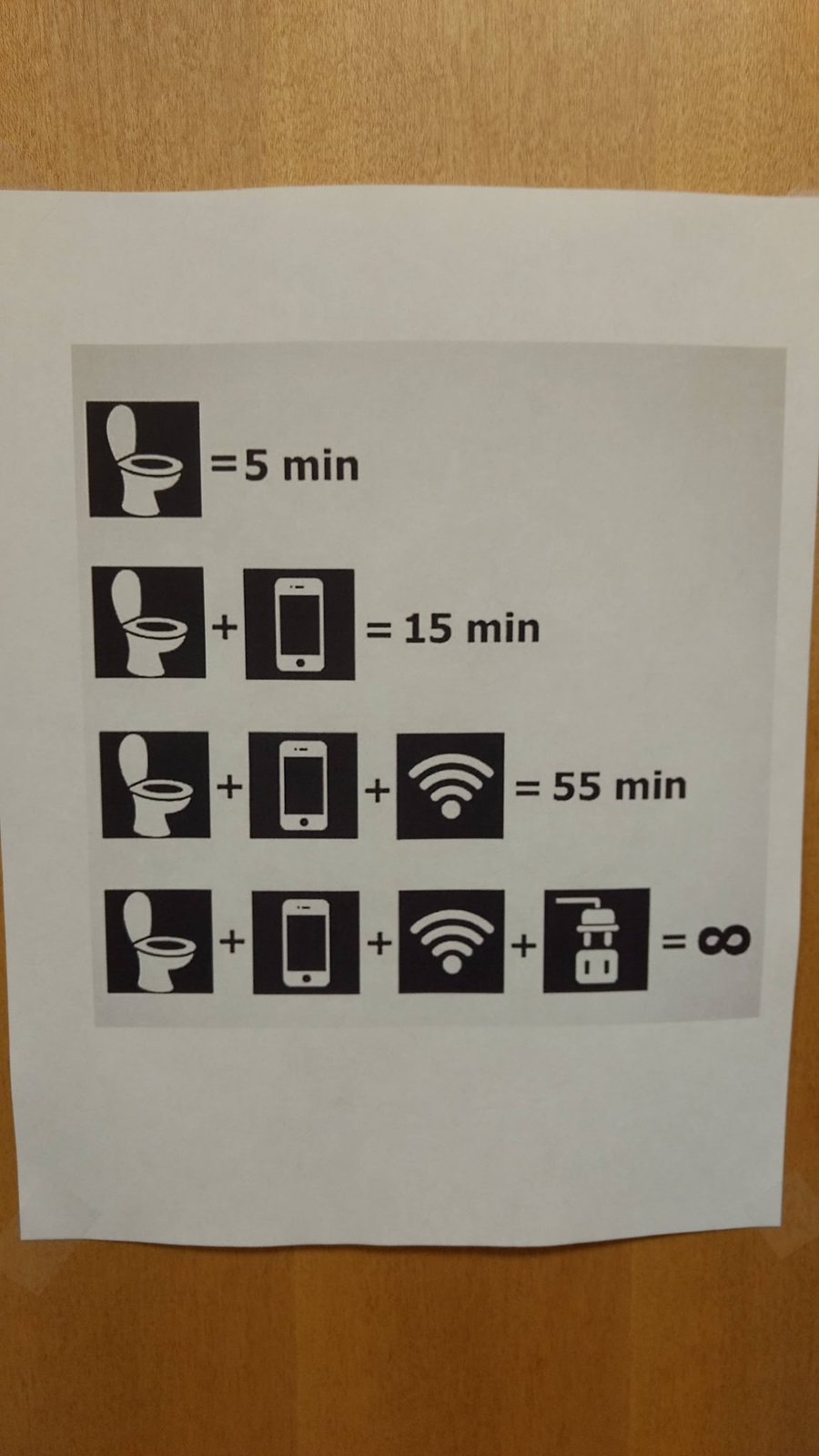 Lokus + Handy + Wi-Fi + Ladegerät = Langes Geschäft.