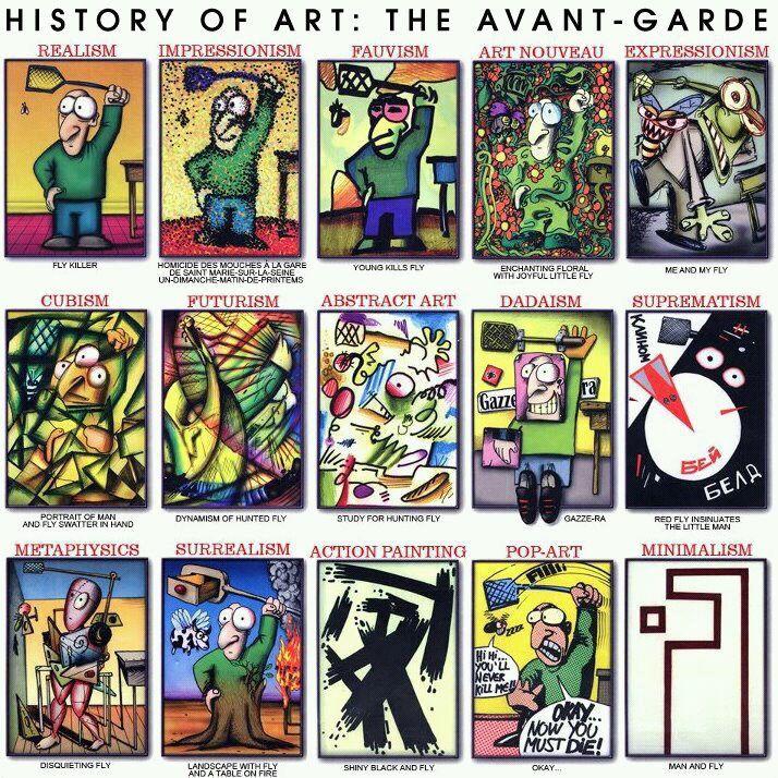 Comic - History of Art: The Avant-garde