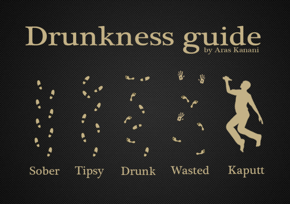 http://flowingdata.com/2011/06/03/simple-guide-to-drunkenness/