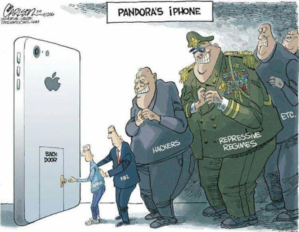 Beispielhafte Backdoor - also nur als Beispiel.