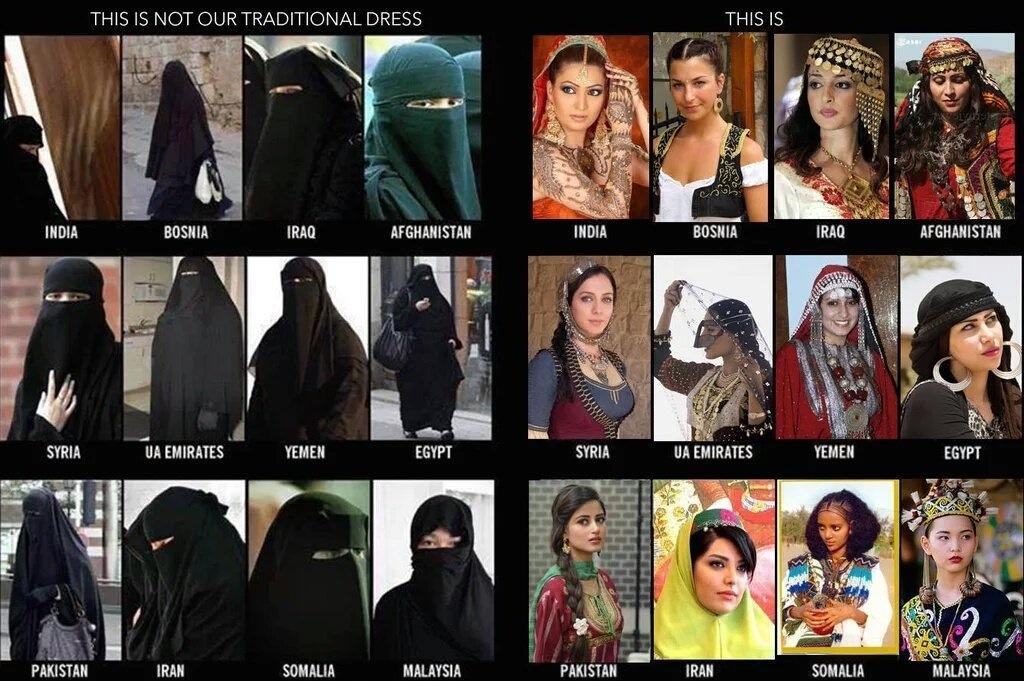 Klischee-Gewänder und Traditionelle Kleidung