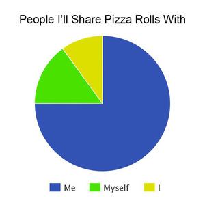 Mit wem würde ich teilen ... Pizza beispielsweise?! https://bit2.link/2Eu9DQ